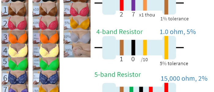 Memorable Resistor Color Code Chart