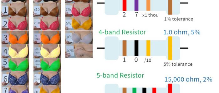 Memorable Resistor Color Code Chart