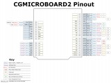 CGMICROBOARD2 Technical Information